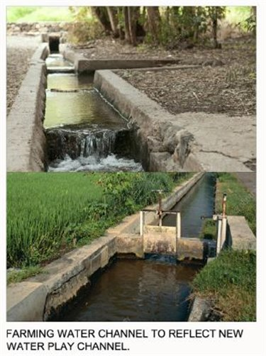 Farming water channel