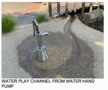 Water play channel with hand pump